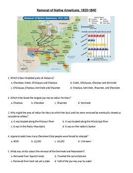 The Trail of Tears and Indian Removal Act Map and Questions (sub plans/no prep)