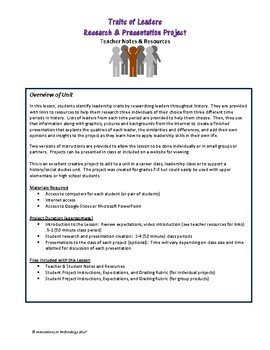 Character Traits of Leaders - Research & Presentation Project