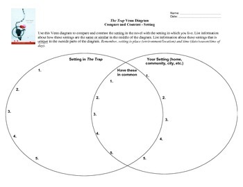 The Trap by John Smelcer - Venn Exercise