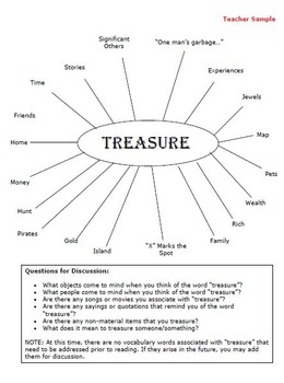 The Treasure of Lemon Brown Lesson Materials