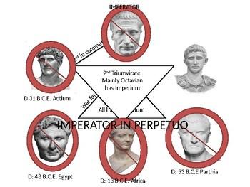 The Triumvirates