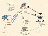 The Trojan War  Powerpoint