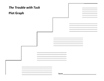 The Trouble with Tuck Plot Graph - TheodoreTaylor