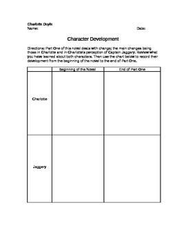 The True Confessions of Charlotte Doyle Character Graphic Organizer