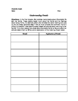 The True Confessions of Charlotte Doyle Details Graphic Organizer