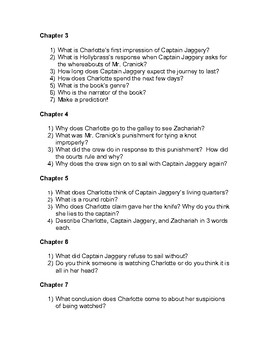 The True Confessions of Charlotte Doyle Discussion Questions