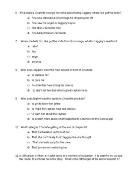 The True Confessions of Charlotte Doyle - Quiz on ch. 5-6