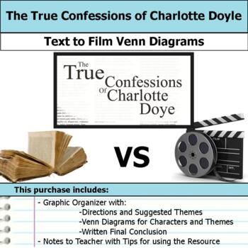 The True Confessions of Charlotte Doyle - Text to Film Venn Diagram & Conclusion