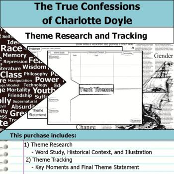 The True Confessions of Charlotte Doyle - Theme Tracking Notes Context Research