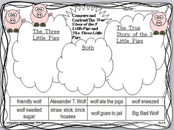 The True Story of the 3 Little Pigs/The Three Little Pigs Activities