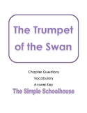 The Trumpet of the Swan Chapter Questions