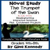 The Trumpet of the Swan Novel Study & Enrichment Project Menu