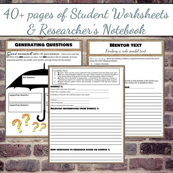 The Truth About Your Clothes Research Unit for Grades 7-10, Editable