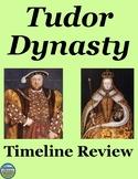 The Tudor Dynasty Timeline Review