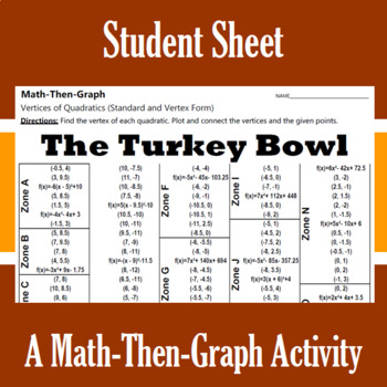 Turkey Bowl - A Math-Then-Graph Activity - Finding Vertices
