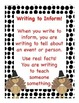 Thanksgiving Writing - The Turkey Times - Writing to Inform!