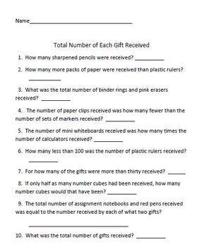 The Twelve Days of Math Class - 3rd Grade - Bar Graphs