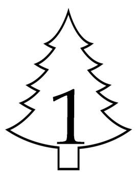 The Twelve Days of Multiplication