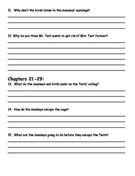 The Twits by Roald Dahl Comprehension Packet