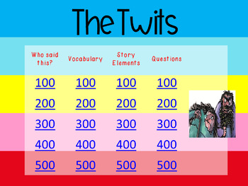 The Twits by Roald Dahl Jeopardy Style Game Show