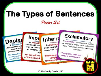 The Types of Sentences Poster Set