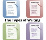 The Types of Writing Prezi & Activities
