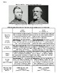 The U.S. Civil War – North / South Comparison Grid