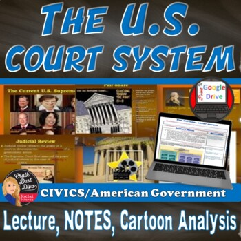 The U.S. Court System Lecture Presentation (The Judicial Branch)