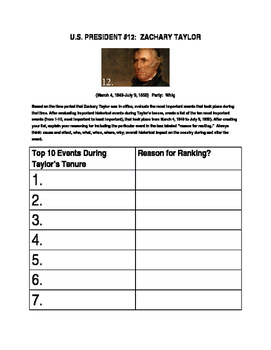 The U.S. Presidents: Top 10 Most Important Events Rankings: #12 Zachary Taylor