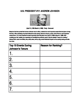 The U.S. Presidents: Top 10 Most Important Events Rankings: #17 Andrew Johnson