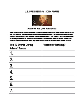 The U.S. Presidents: Top 10 Most Important Events Rankings: #2 John Adams