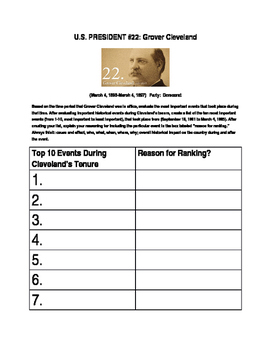 The U.S. Presidents: Top 10 Most Important Events Rankings: #22 Grover Cleveland