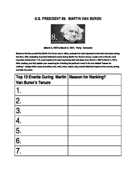 The U.S. Presidents: Top 10 Most Important Events Rankings: #8 Martin Van Buren