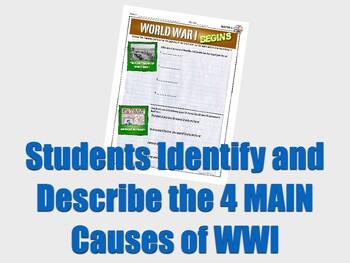 The U.S. in WWI: World War I Begins Digital Activity