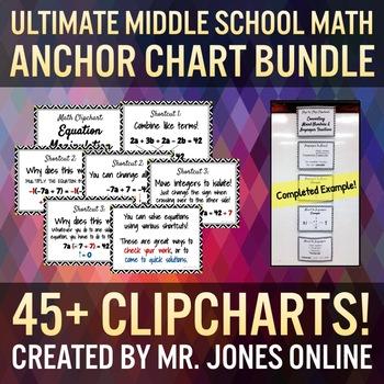 Math Anchor Charts: Middle School Math Clipchart MEGA BUNDLE