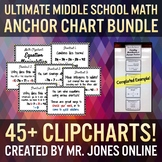 Middle School Math Anchor Chart Poster MEGA BUNDLE