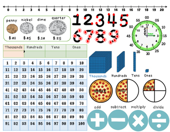 The ULTIMATE Math Chart