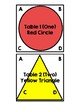 The ULTIMATE Table Tags For Cooperative Learning