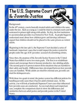 The U.S. Supreme Court & Juvenile Justice