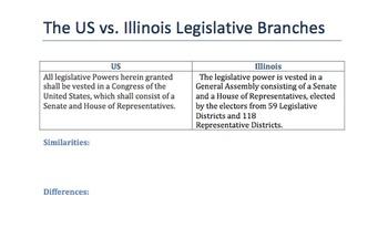 The US vs. Illinois Legislative Branches