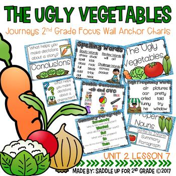 The Ugly Vegetables Focus Wall Anchor Charts and Word Wall Cards