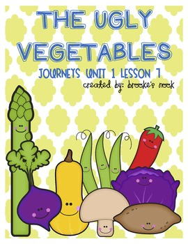 The Ugly Vegetables Journeys 2nd Grade: Unit 1- Lesson 7