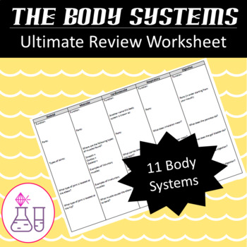 The Ultimate Body Systems Review Worksheet
