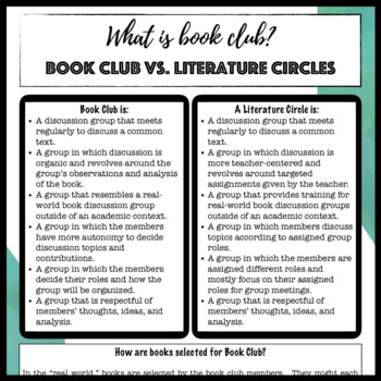 The Ultimate Book Club Kit for Secondary ELA