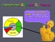 The Ultimate Cell Division Powerpoint: The Cell Cycle, Mitosis & more!