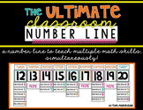 The Ultimate Classroom Number Line [0-180] >>> to teach multiple skills!