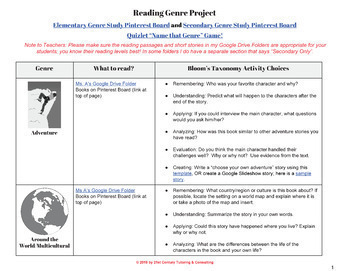 The Ultimate Elementary and Secondary Genre Study!