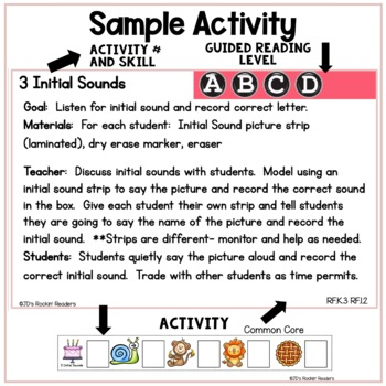 The Ultimate Guided Reading Toolkit Levels A-Z