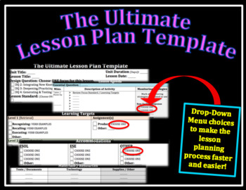 The Ultimate Lesson Plan Template
