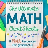 The Ultimate Math Cheat Sheets | Math Reference Guides